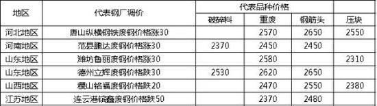5wk金沙备用网站 如何提升城市能级和核心竞争力?上海将在这8个方面更进一步