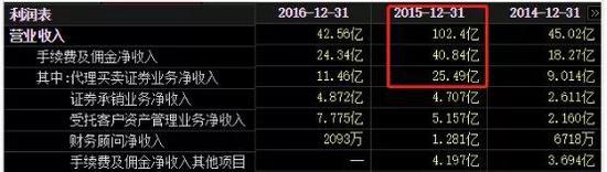 游戏空手道冠军|飞乐音响签署了《中国农业银行股份有限公司现金管理项下人民币委托贷款子合同》