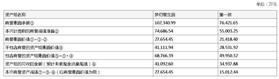 澳门赌场会员有什么好-银行保险机构公司治理分类监管:7种情形可被评为E级