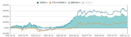 方证策略:市场年底前仍处于混沌状态 难有清晰的投资路线图
