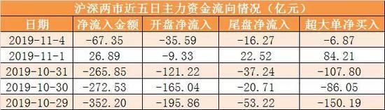 「丝芙兰注册送的优惠券怎么用」武都:国庆小长假旅游总收入达1.2亿元