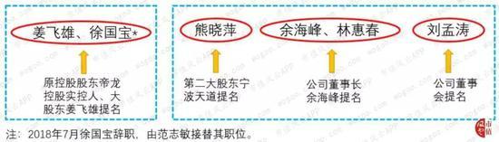 赌博出千术|安徽省政府原秘书长受贿细节:暗收超300万元别墅