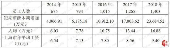 钱袋国际 - 黄河旋风控股子公司突闹分手 涉事三方还原剧情内幕