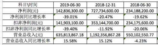 多盈娱乐直属代理-阳光财险拟增资6.58亿元 阳光保险集团全额认购