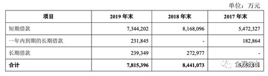 产能大量闲置募资140亿:金龙鱼IPO估值或达千亿 郭氏家族飨宴在启
