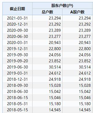 10万股民无眠 刚刚 *ST北讯等3家A股公司确定退市
