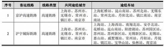 mg电子注册送37_iOS 13.1 Beta 1除了更换字体 还有这些地方更新了