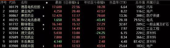 「鸿运pc下载」国庆假期广州旅游业总收入逾129亿元