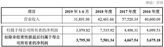 韦德中国行2019长沙魔方 缺乏维生素B₂,会引发多种溃疡!补充只需几毛钱!