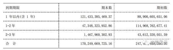 (数据来源:西水股份2017年年报-保户储金及投资款附注)