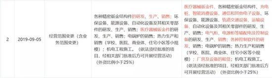 澳门网上博彩app,李炳军:充分发挥红色档案史料教育人、警示人、激励人的作用