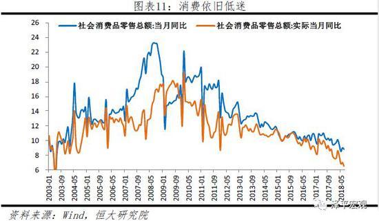 9抢出口低基数出口回升,低基数降关税进口大增