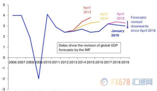 2019年10月份经济_...且必须在10月中旬之前向欧盟委员会提交一份预算草案.但按照资本...