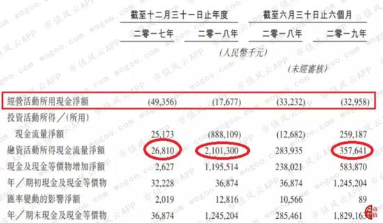 有被新濠天地骗_接电速度提升30% 特斯拉电力配套9月底前完成