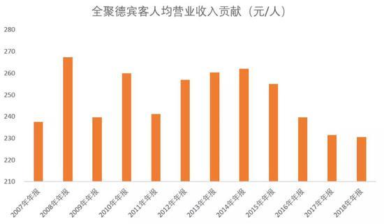 贝博官网下载 - 奋斗创造城市传奇,新上海的70个瞬间:上海强制实施垃圾分类