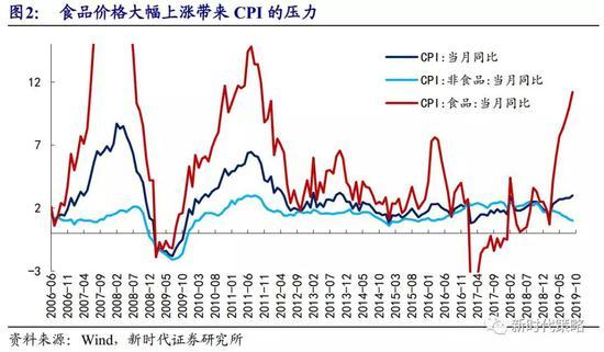 永利现金手机投注网站_中金网1031机构观点汇总:若意外降息将造成日元短线下跌1-2%