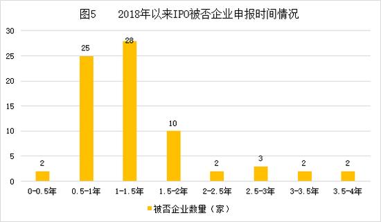 亚博体育不能买世界杯·2017博雅互动云南高校象棋争霸赛即将开赛