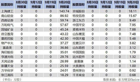 赌场里有什么游戏规则,高法:截至9月116人因拒不支付劳动报酬获刑3年以上