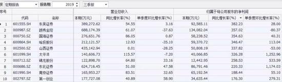 谁知道网投平台 - 广安一火锅店20名食客突感身体不适被送诊