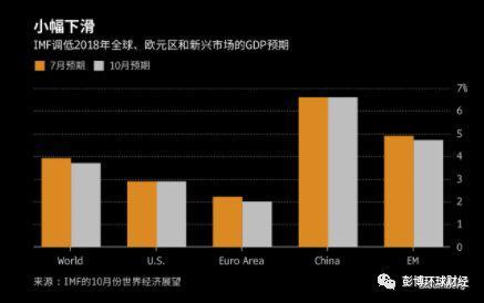 2019年以来世界经济_2019世界经济论坛 中国日报网