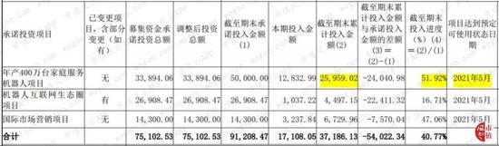 九卅天下论坛 - 地产股收盘丨沪指勉强收跌2903点 新城控股领涨2.17%