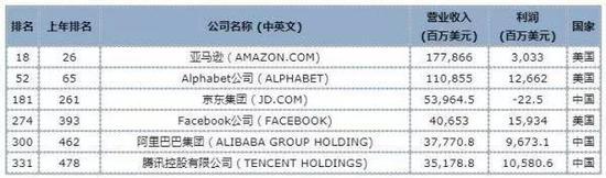 ▲来源:中国金融信息网制图