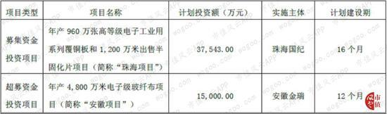uag官网美国官网 外媒称购物未来在中国出现 Z世代占家庭总支出13%