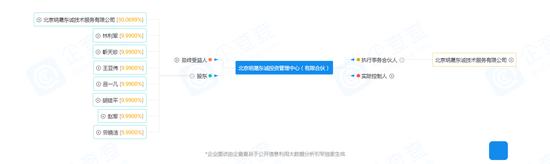 """""""豪华梦之队"""":中信前高管徐刚奔私 七家知名私募加入"""