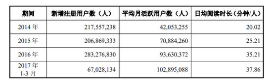 澳门盘游戏平台 - 大生农业金融上升11.24% 拟售南通路桥部分股权