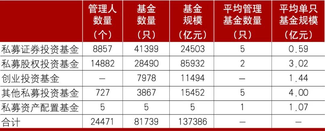 何毓海:资管新规后私募股权投资市场的发展