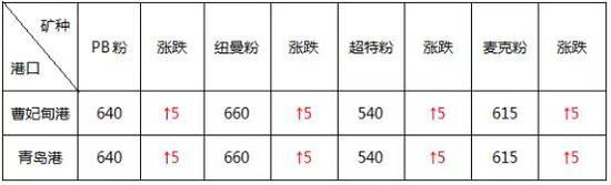 ibet游戏下载·机构预期:今年流入中国资本市场外资规模或创纪录