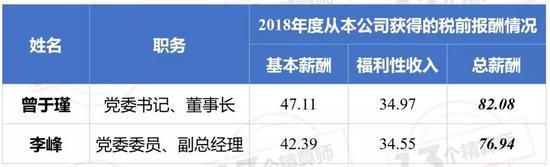 """神龙娱乐场注册送58元 - 二十载探索 程京让中国""""芯""""惠及世界"""