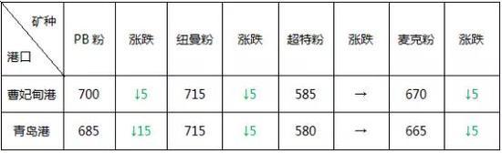 注册送金币88 天津市北辰区成立侨海人士联谊组