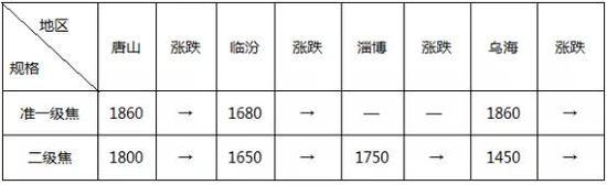 假日娱乐场提款|外媒:北京走出世界空气污染最严重100个城市之列