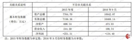 注册送288试玩号赢·北京昌平到底有多少所学校 如果你的母校也在其中请默默转发