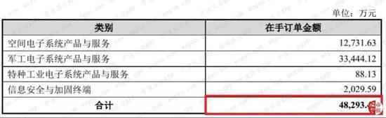 娱乐乐翻天2018|俄2款高超音速武器图纸被曝卖给美国 相关负责人辞职