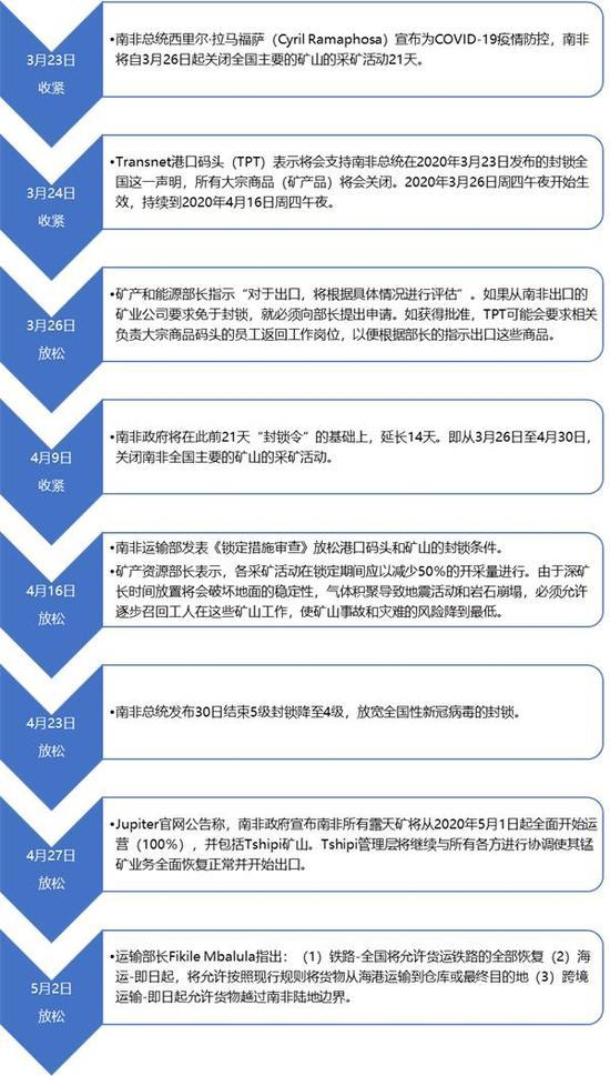 金盛平台注册-小河