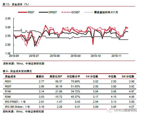 679彩票网登陆,广州中心城区大户型500万元起步,换大屋还是买多一间房?