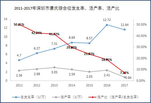 汪健:腾飞中的中国人类基因组学研究