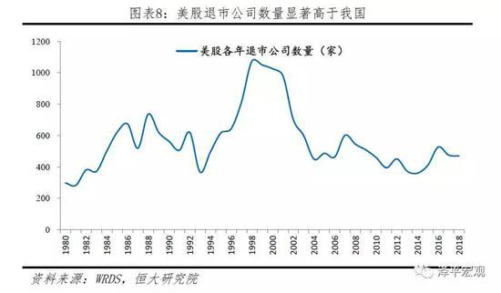 2.2A股机构投资者占比偏低,羊群效应明显