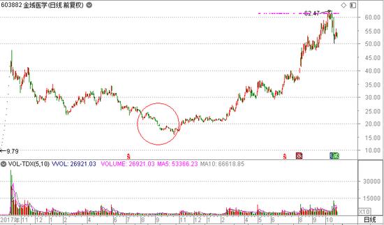 雷竞技app,歌尔股份:智能无线耳机等发展顺利 营收同比增加61%