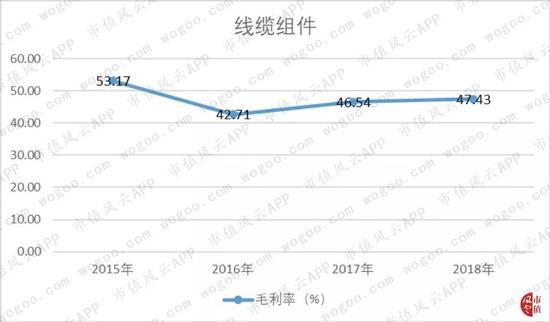 环亚游戏开户|国寿安保基金周评:通胀压力年内可控 股市修复式反弹