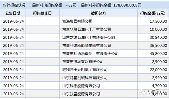 """弘泰网投,疑因""""催收外包""""被调查 51信用卡股价暴跌临时停牌"""
