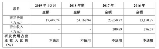 亚博推荐_从合成橡胶产量看橡胶油的需求量