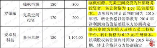 "88dafa88-问鼎""亚洲都市景观奖""新河浦复兴彰显老城市新活力"
