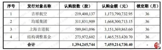 通宝游戏体验 山东先达农化股份有限公司 第三届董事会第十四次会议决议公告