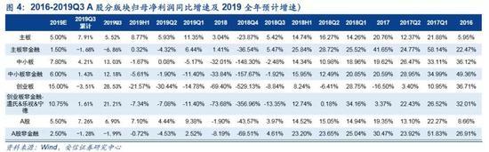 网投平台系统出租 NBA的版权费是5年前的3倍,它在中国到底怎么赚钱?