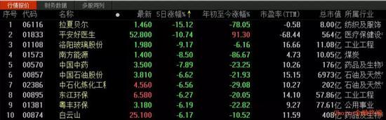 君豪娱乐场网站 百威亚太前三季营收超50亿美元,中国销量下滑2.3%