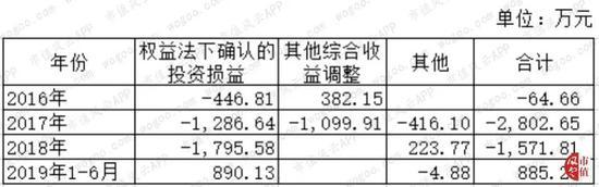 永利娱场乐手机客户端下载 日本正式着手修改防卫大纲 在新领域确保优势地位