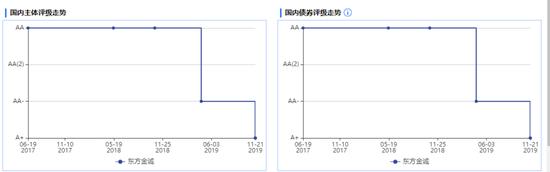 永利娱乐场打开-黔常铁路今日正式运营 开启渝鄂湘三省边区发展新引擎